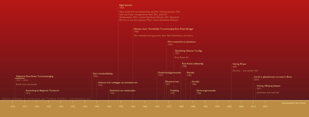 De geschiedenis van Rust Roest Brugge